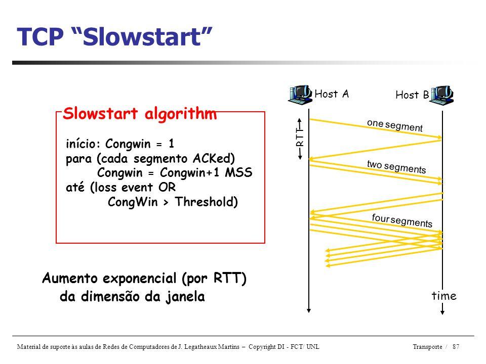 TCP Slowstart Slowstart algorithm