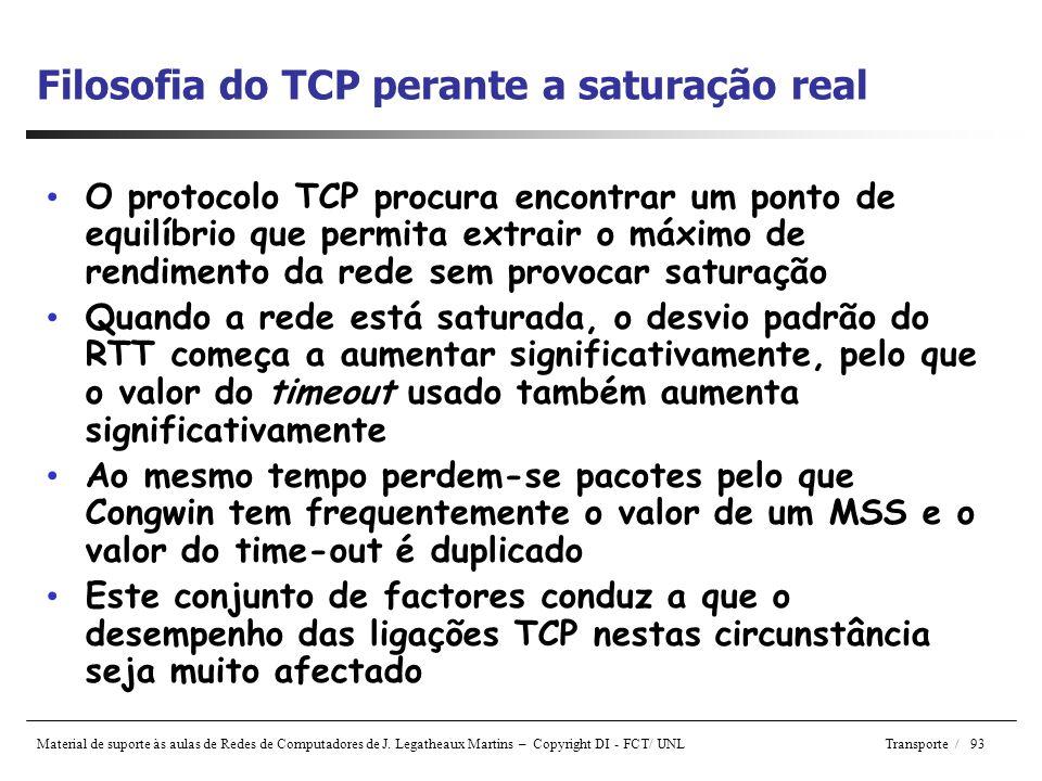 Filosofia do TCP perante a saturação real