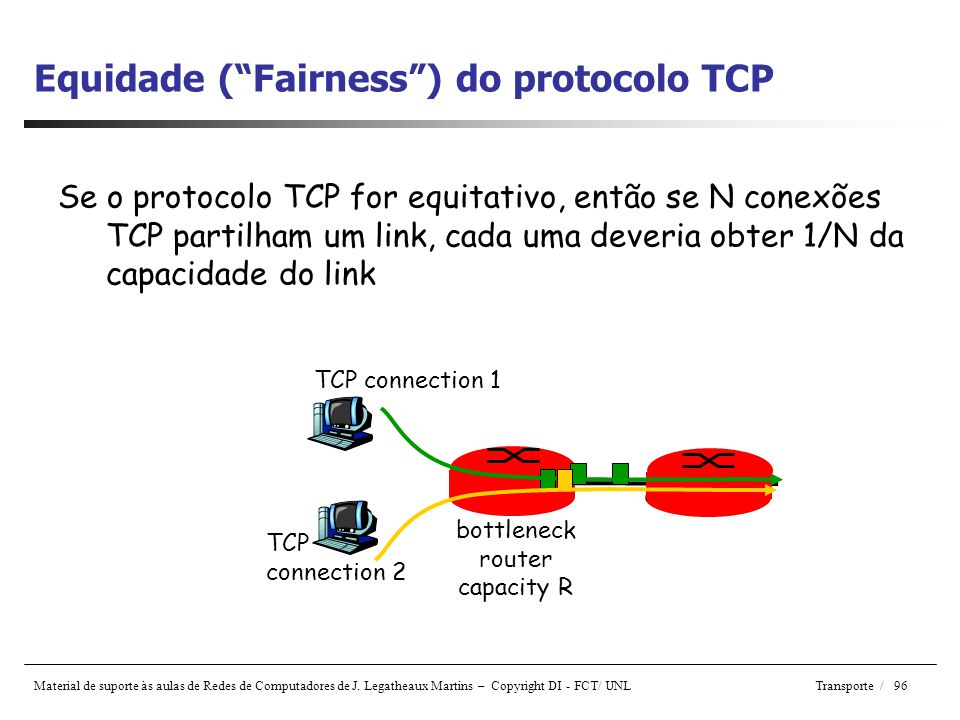 Equidade ( Fairness ) do protocolo TCP