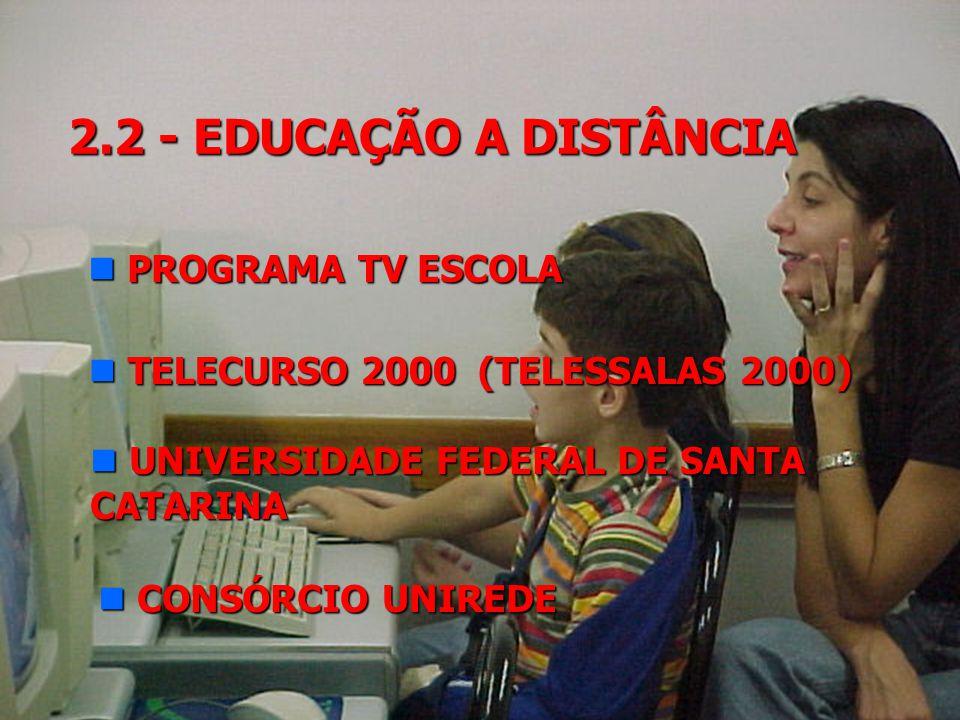 2.2 - EDUCAÇÃO A DISTÂNCIA PROGRAMA TV ESCOLA