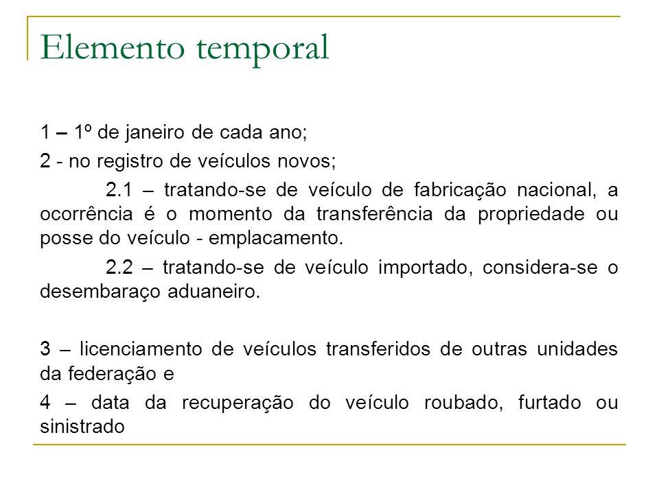 Elemento temporal 1 – 1º de janeiro de cada ano;