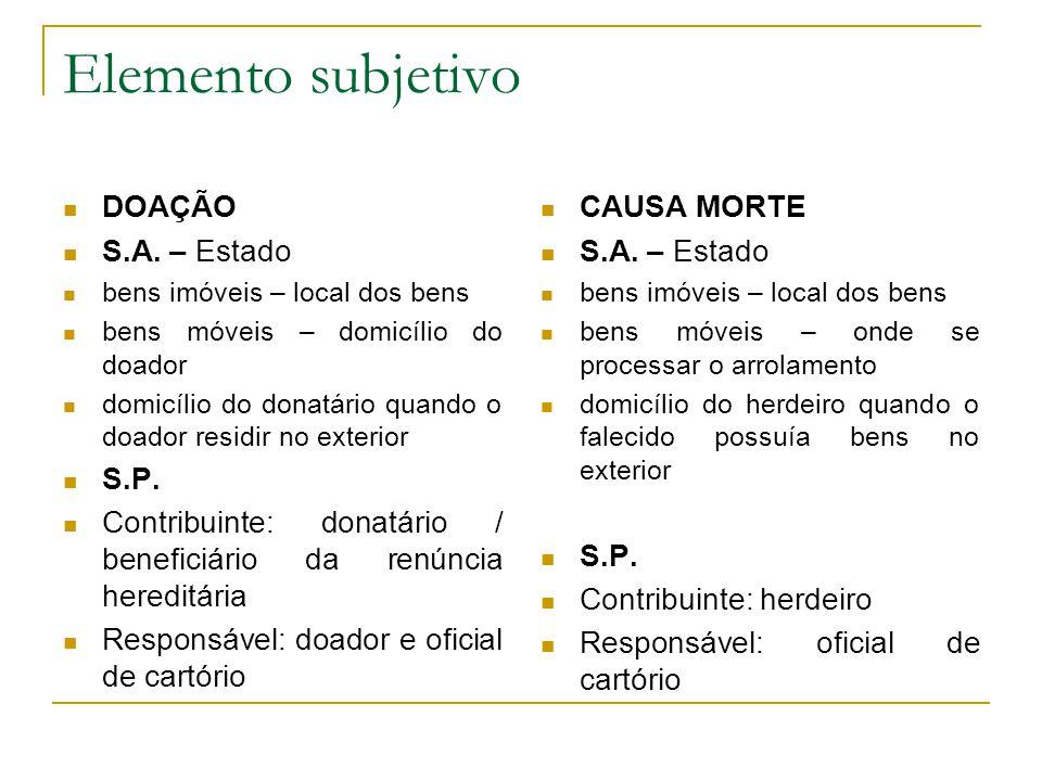 Elemento subjetivo DOAÇÃO S.A. – Estado S.P.