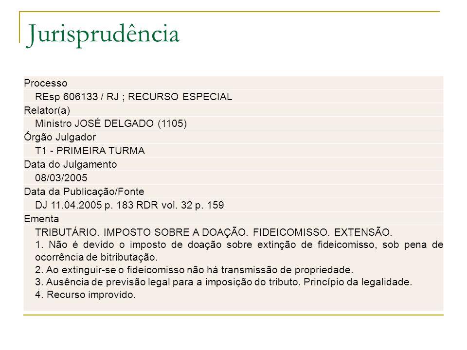 Jurisprudência Processo REsp 606133 / RJ ; RECURSO ESPECIAL Relator(a)