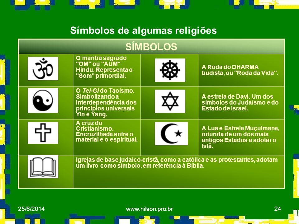 Símbolos de algumas religiões SÍMBOLOS