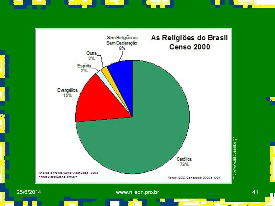 http://www.infobrasil.org/ 02/04/2017 www.nilson.pro.br