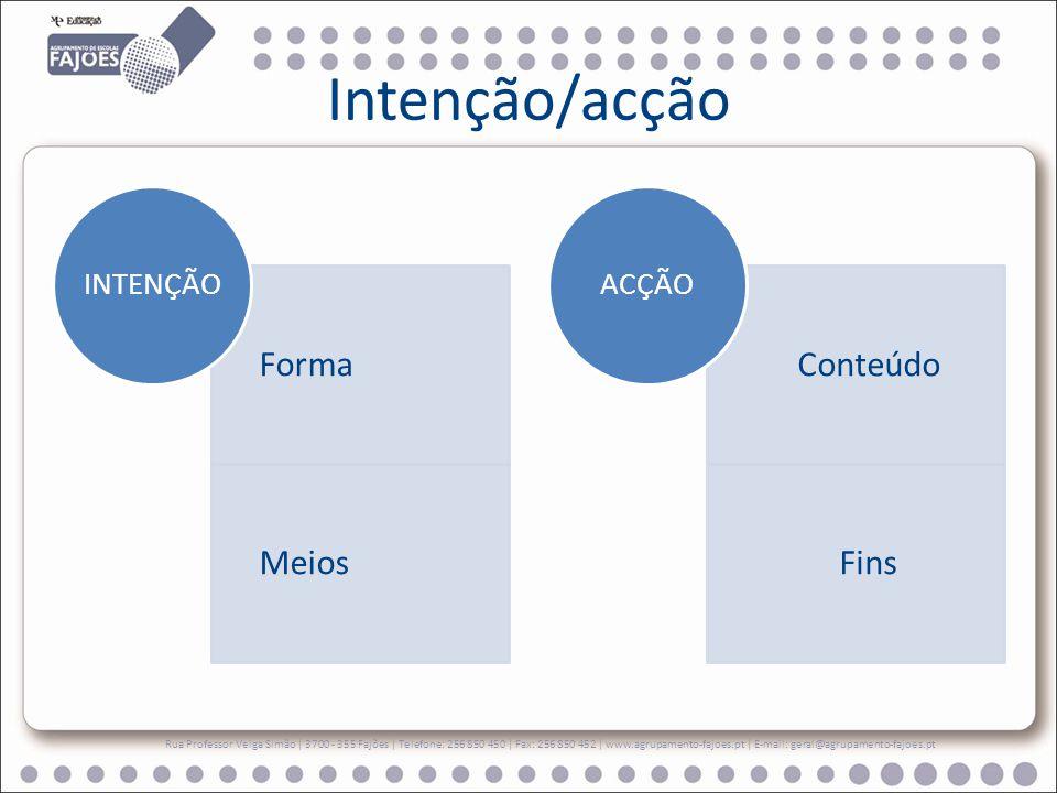 Intenção/acção Forma Meios Conteúdo Fins INTENÇÃO ACÇÃO