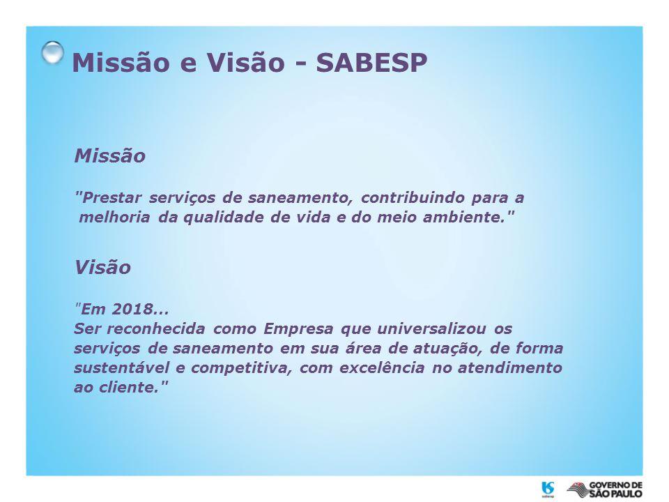 Missão e Visão - SABESP Missão Visão