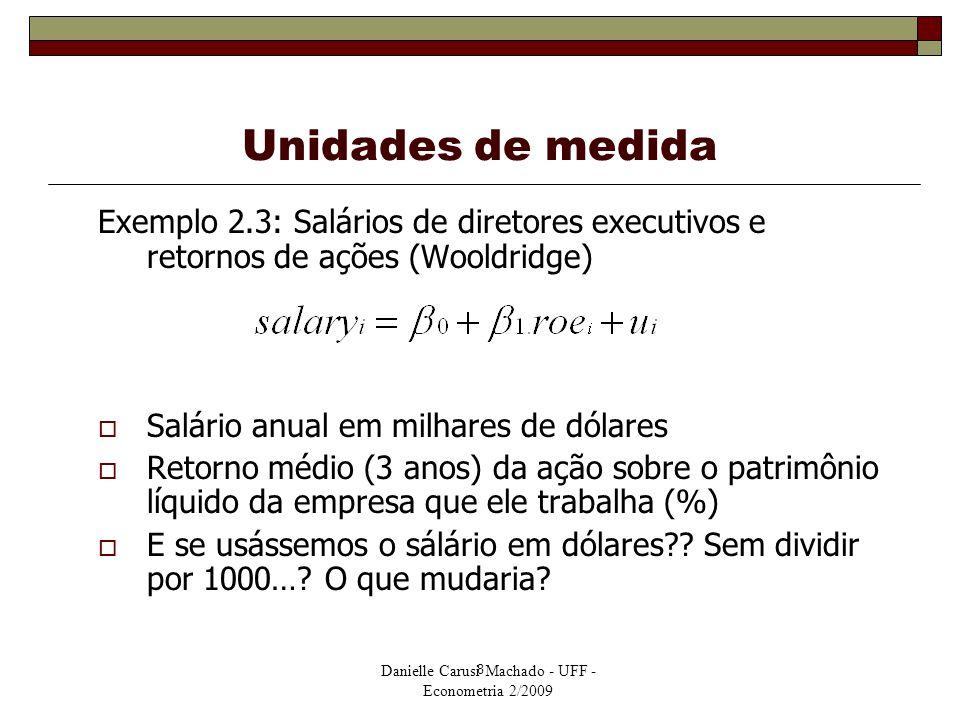 Unidades de medida Exemplo 2.3: Salários de diretores executivos e retornos de ações (Wooldridge) Salário anual em milhares de dólares.