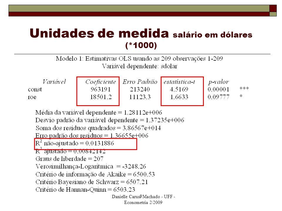 Unidades de medida salário em dólares (*1000)