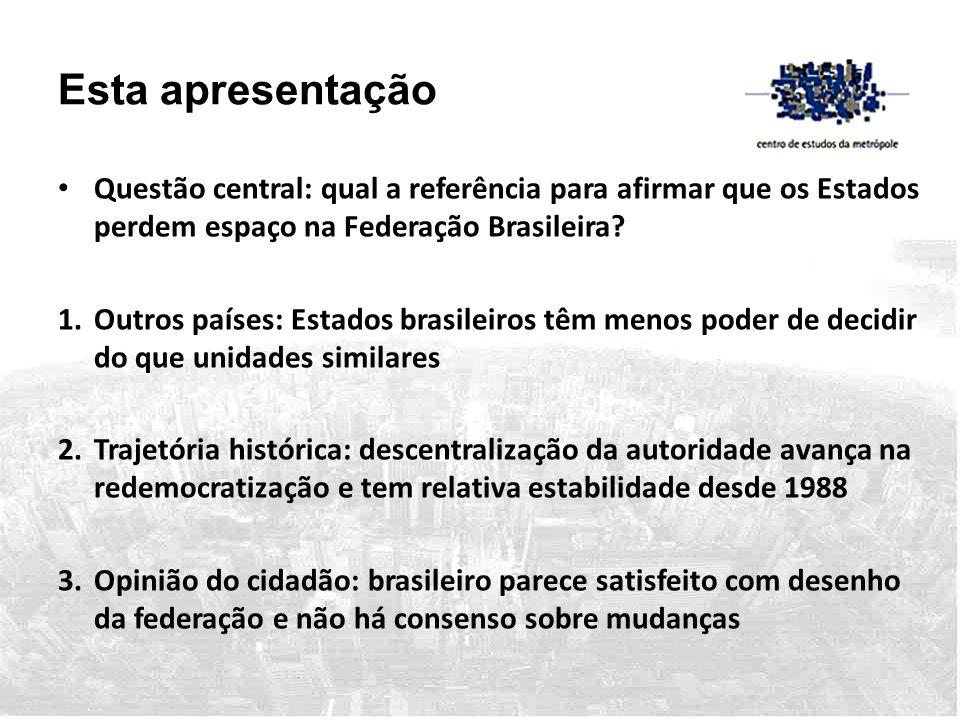 Esta apresentação Questão central: qual a referência para afirmar que os Estados perdem espaço na Federação Brasileira