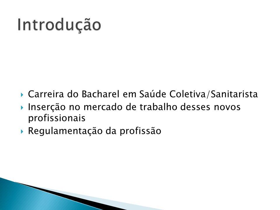 Introdução Carreira do Bacharel em Saúde Coletiva/Sanitarista
