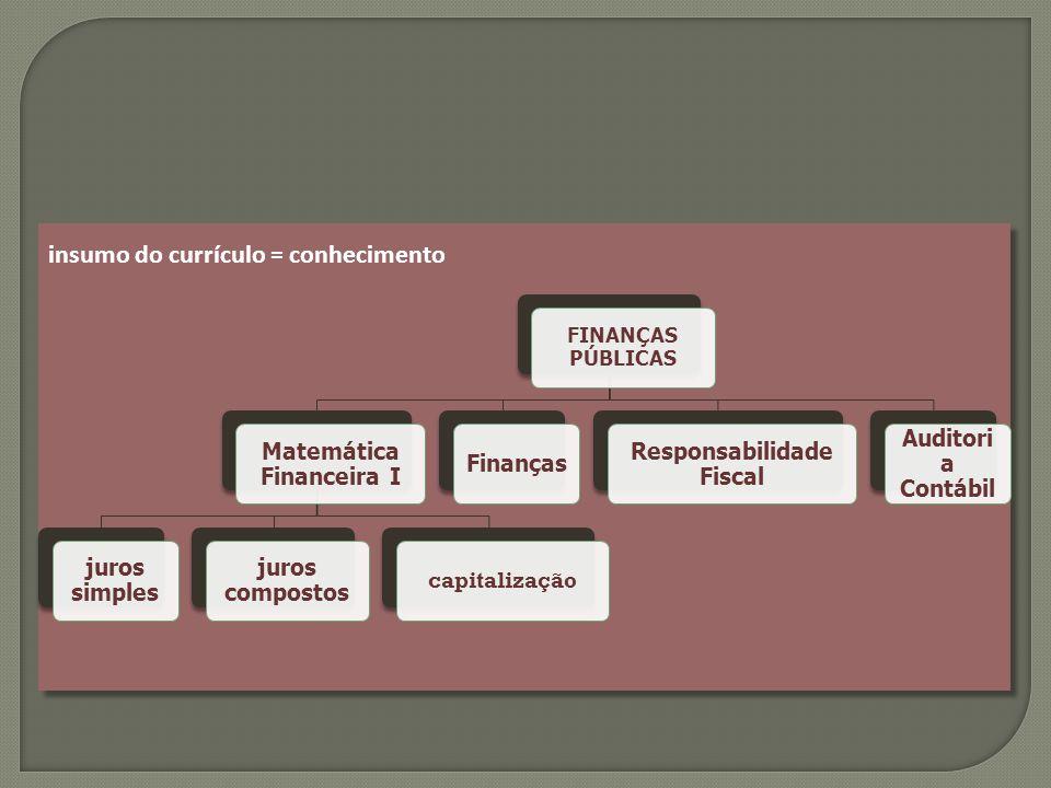 Matemática Financeira I Responsabilidade Fiscal