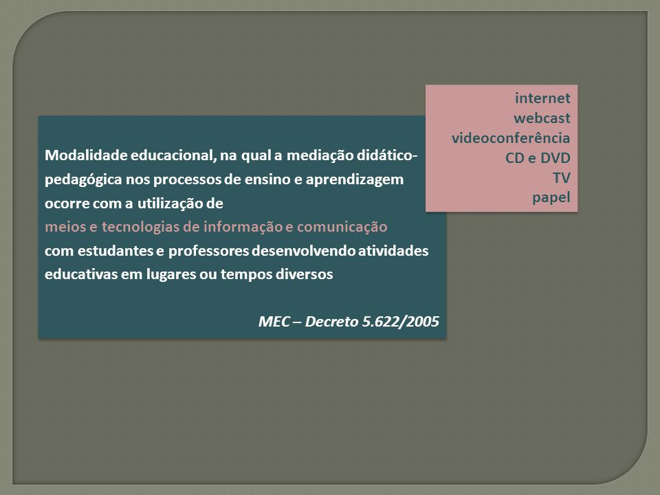 internet webcast. videoconferência. CD e DVD. TV. papel.