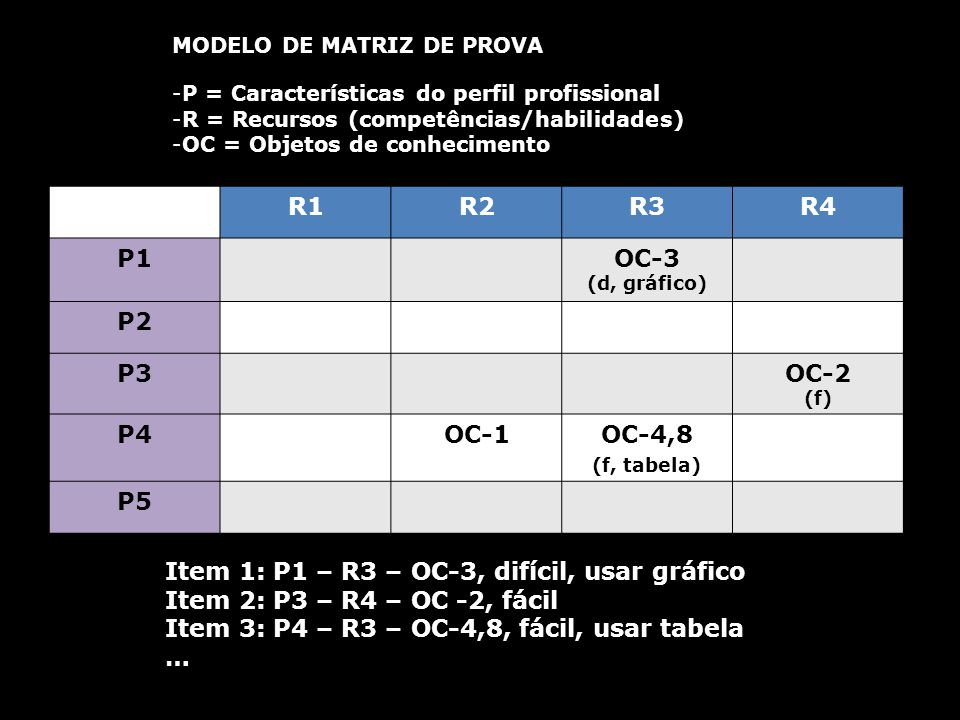 R1 R2 R3 R4 P1 OC-3 P2 P3 OC-2 P4 OC-1 OC-4,8 P5