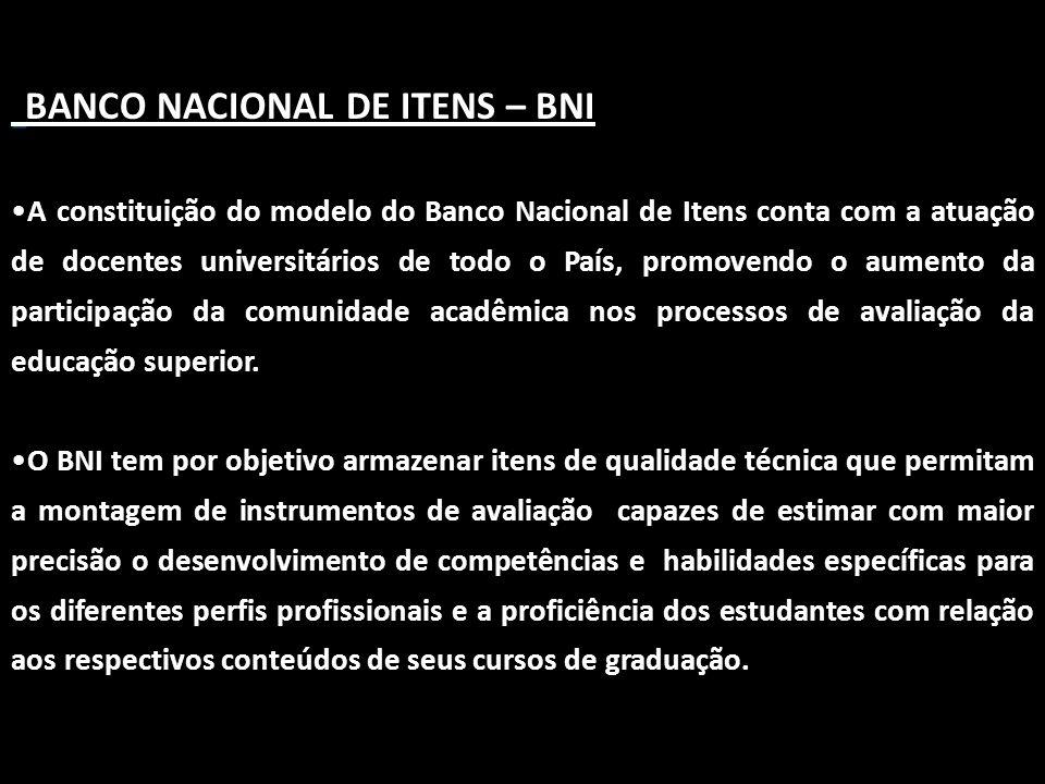 BANCO NACIONAL DE ITENS – BNI