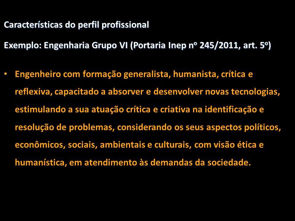 Características do perfil profissional