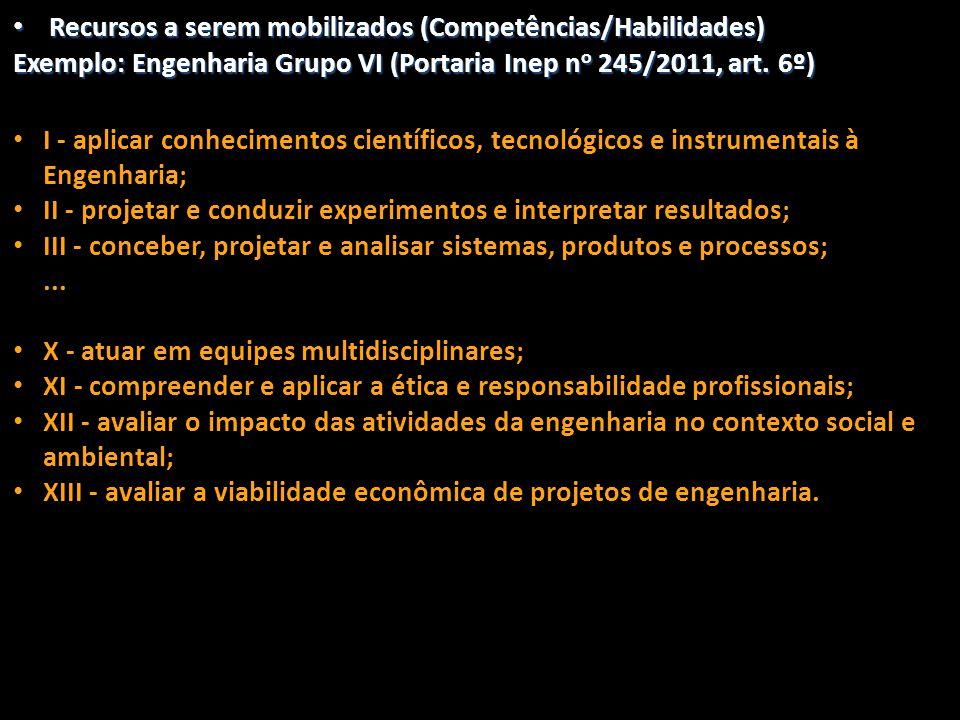 Recursos a serem mobilizados (Competências/Habilidades)