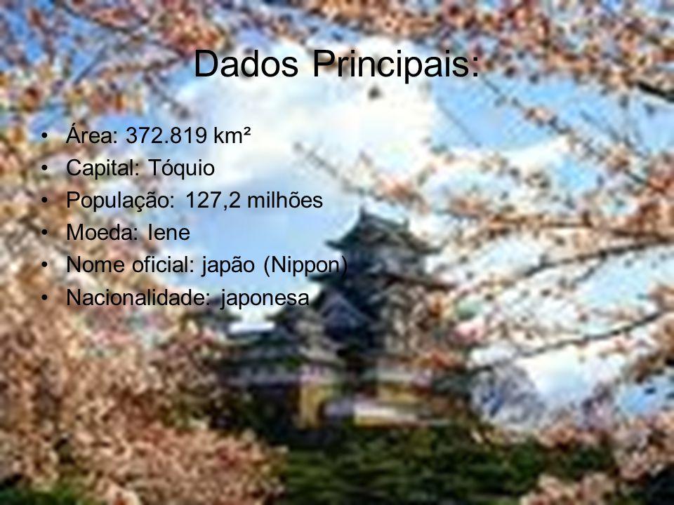 Dados Principais: Área: 372.819 km² Capital: Tóquio