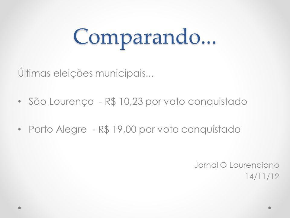 Comparando... Últimas eleições municipais...