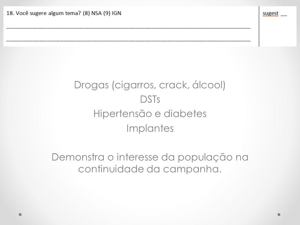 Drogas (cigarros, crack, álcool) DSTs Hipertensão e diabetes Implantes