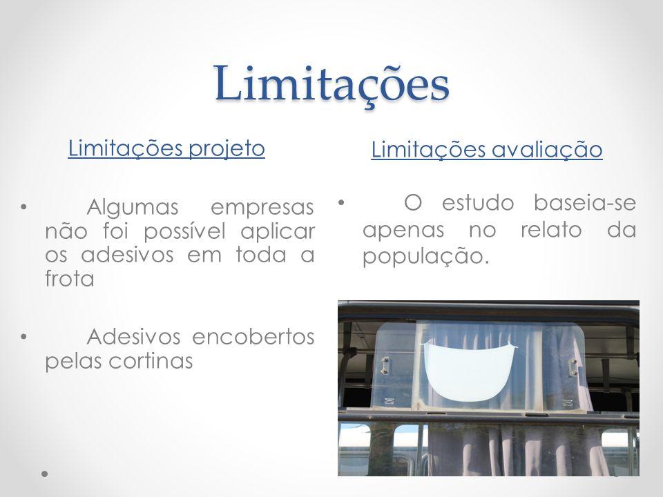 Limitações Limitações projeto Limitações avaliação