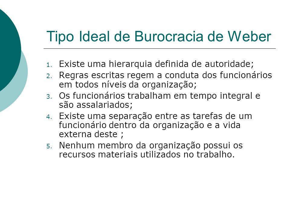 Tipo Ideal de Burocracia de Weber