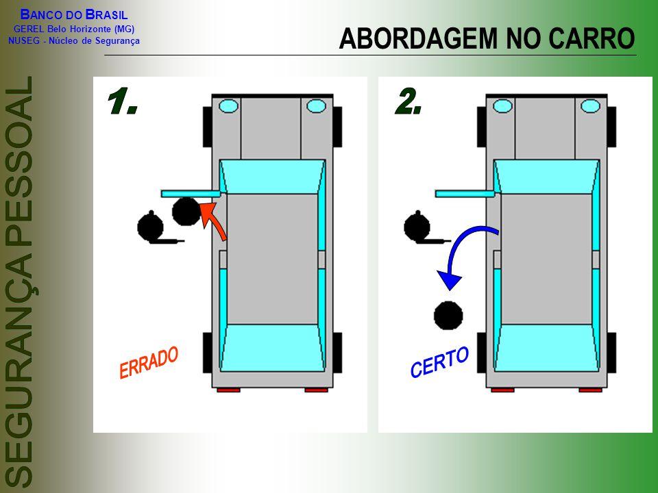 ABORDAGEM NO CARRO 1. 2. ERRADO CERTO