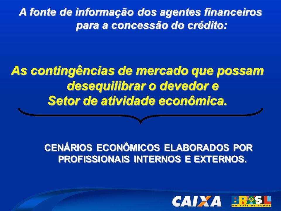 As contingências de mercado que possam desequilibrar o devedor e