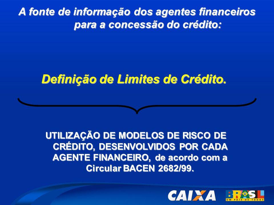 Definição de Limites de Crédito.