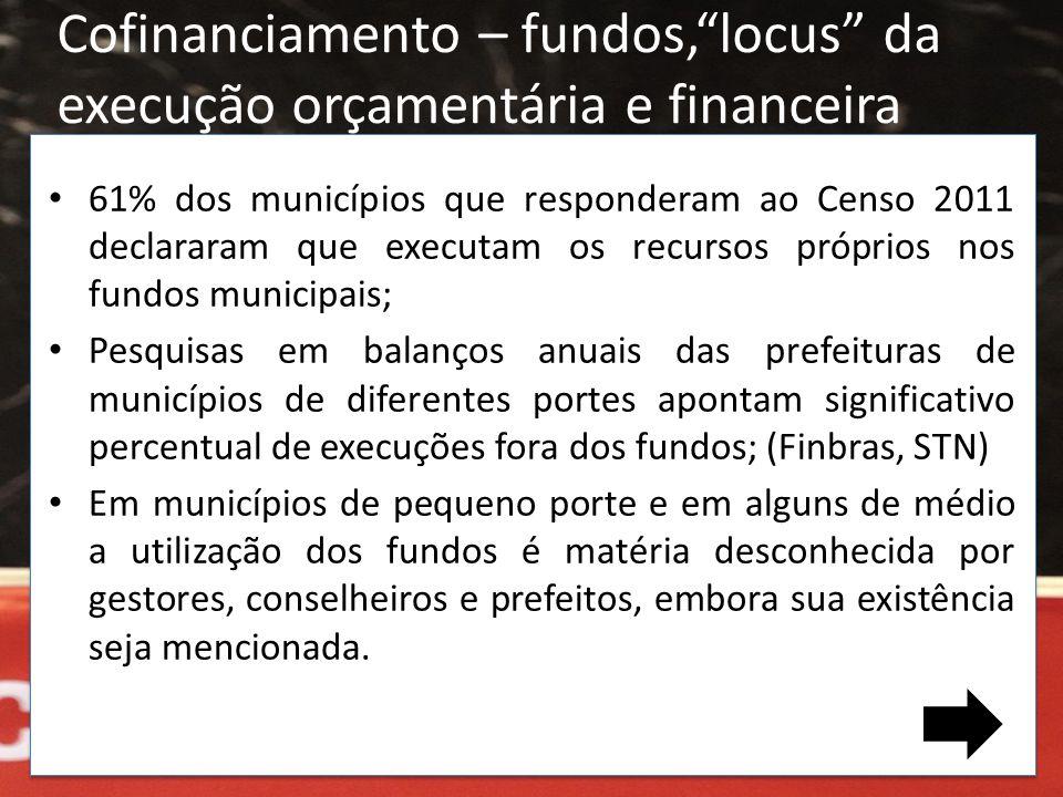 Cofinanciamento – fundos, locus da execução orçamentária e financeira