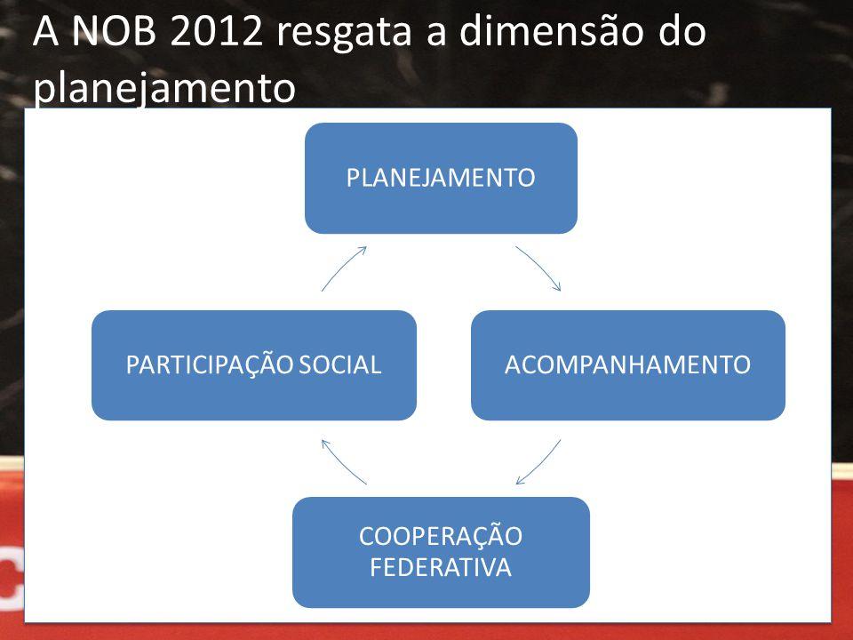 A NOB 2012 resgata a dimensão do planejamento
