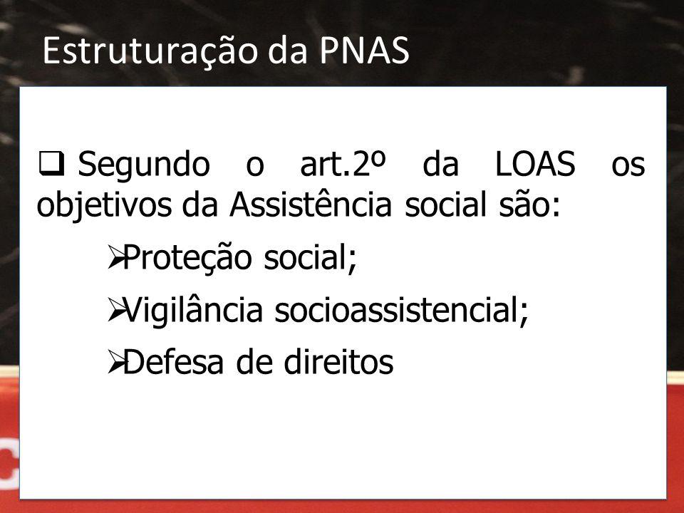 Estruturação da PNAS Segundo o art.2º da LOAS os objetivos da Assistência social são: Proteção social;