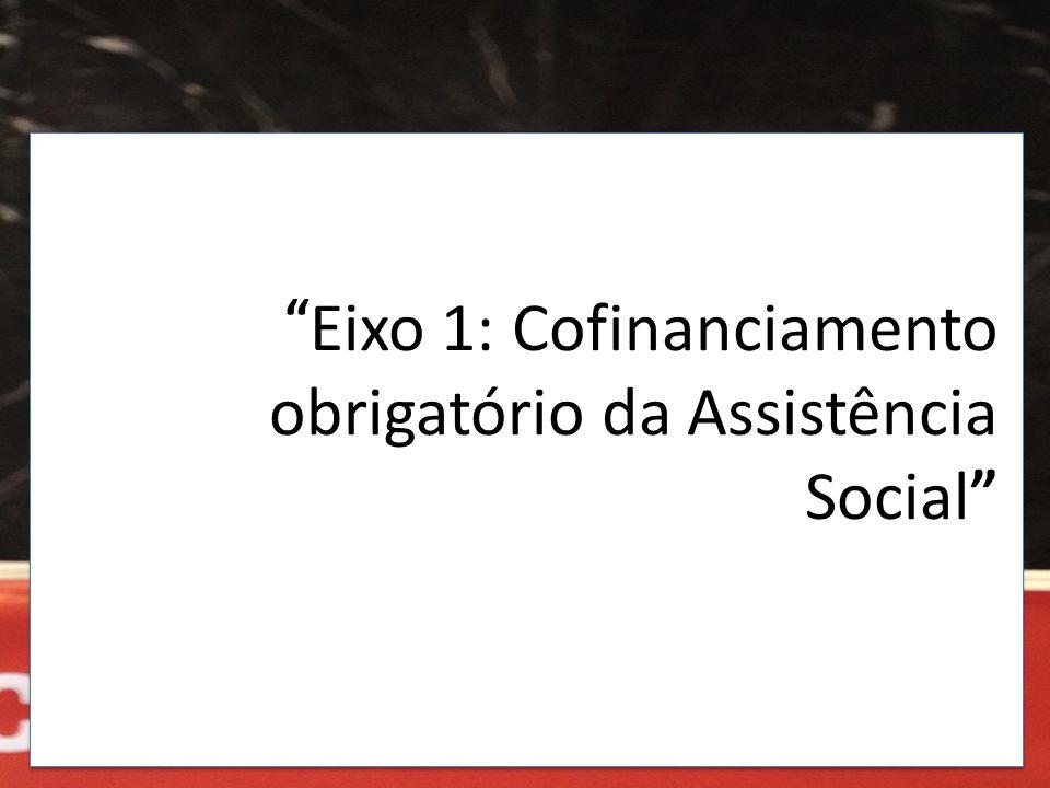 Eixo 1: Cofinanciamento obrigatório da Assistência Social