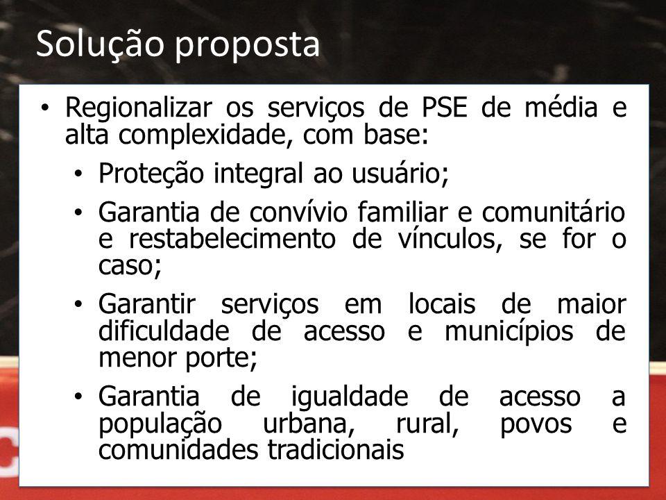 Solução proposta Regionalizar os serviços de PSE de média e alta complexidade, com base: Proteção integral ao usuário;
