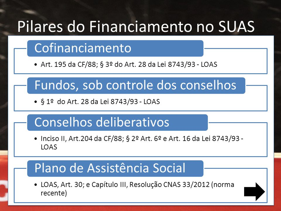 Pilares do Financiamento no SUAS