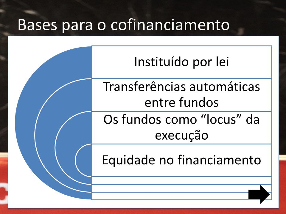 Bases para o cofinanciamento