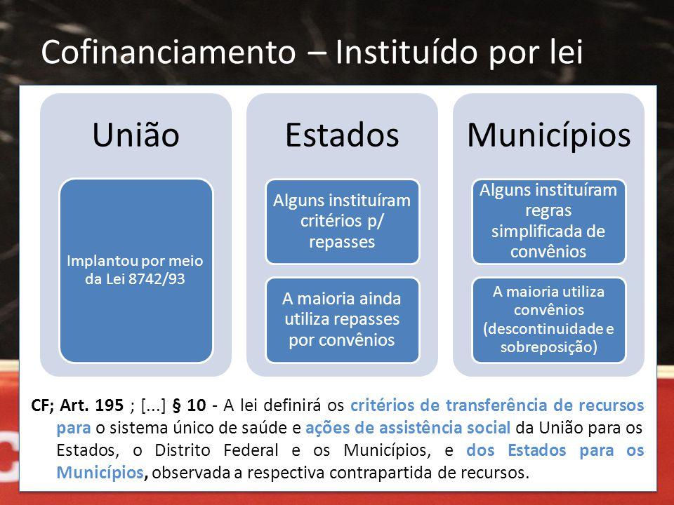 Cofinanciamento – Instituído por lei