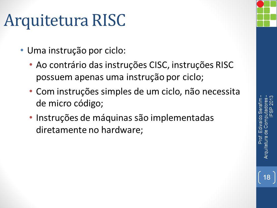 Arquitetura RISC Uma instrução por ciclo: