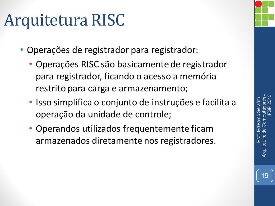 Arquitetura RISC Operações de registrador para registrador: