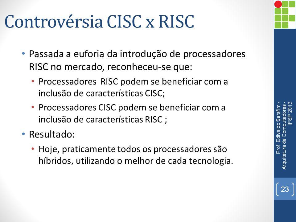 Controvérsia CISC x RISC