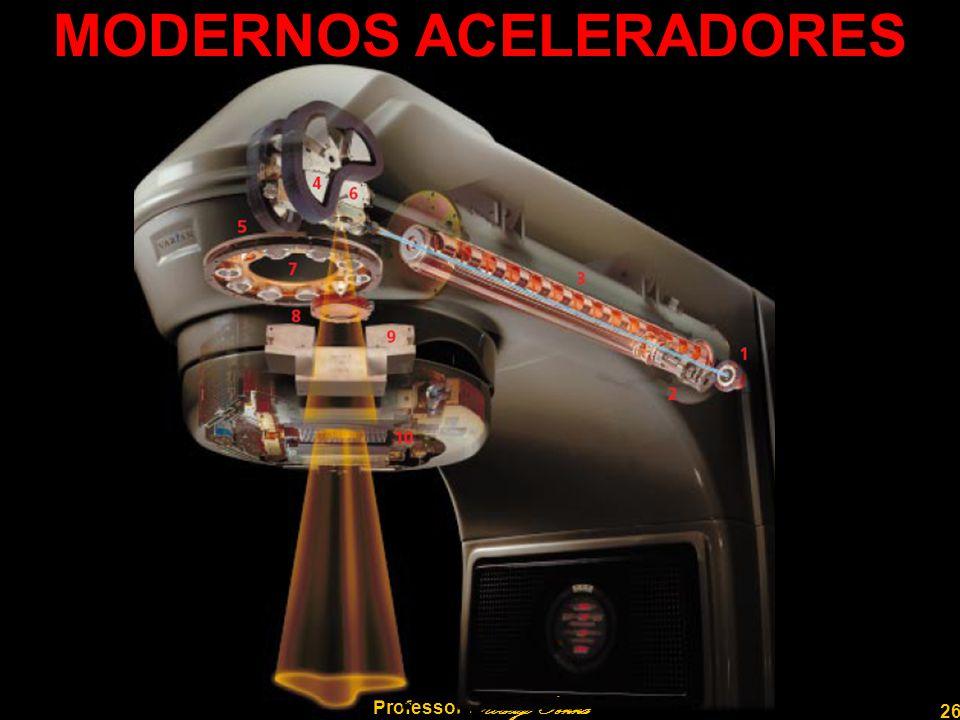 MODERNOS ACELERADORES