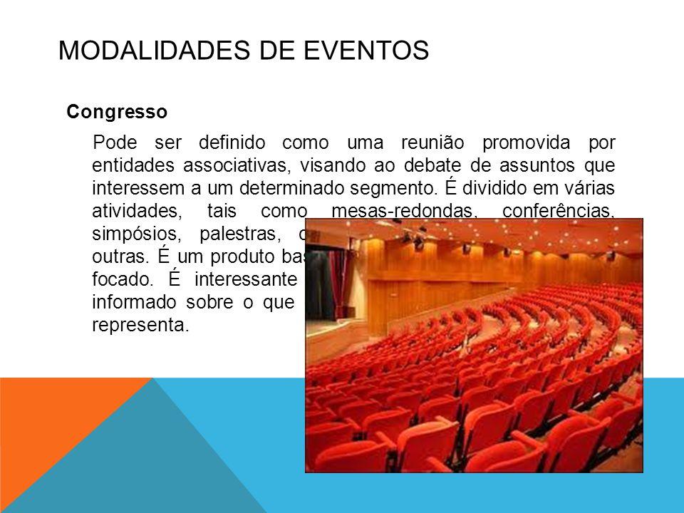 MODALIDADES DE EVENTOS