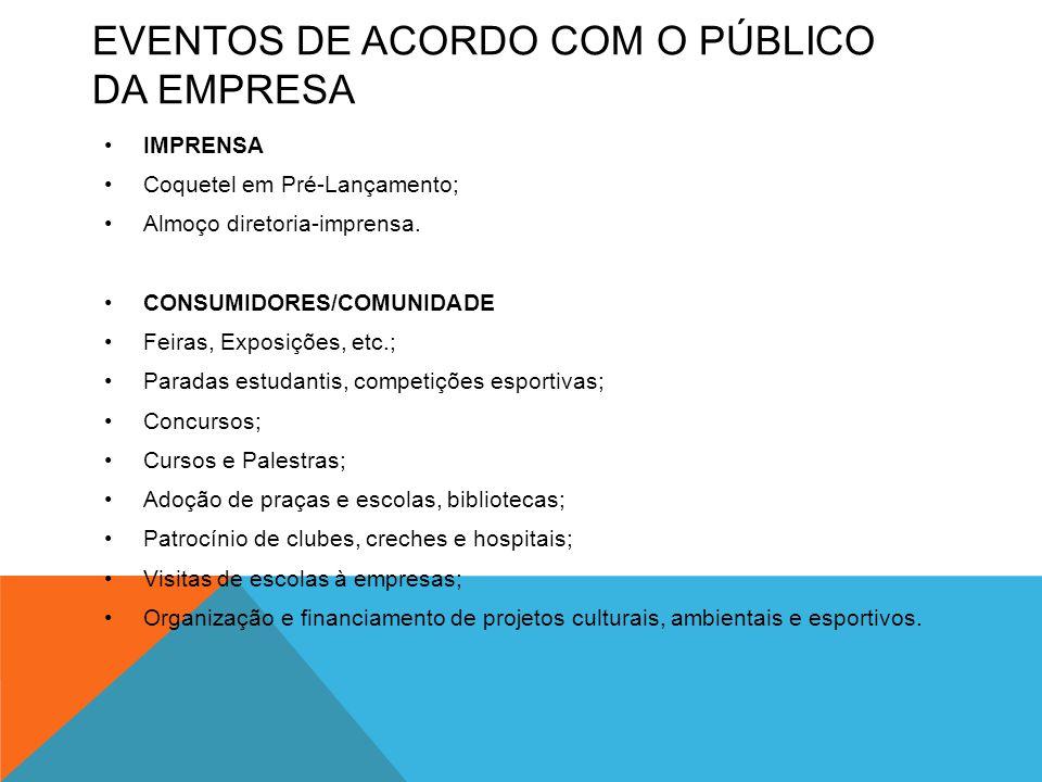 Eventos de acordo com o público da empresa