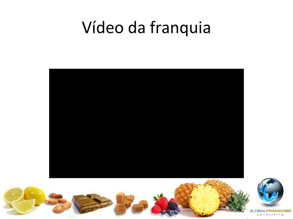 Vídeo da franquia