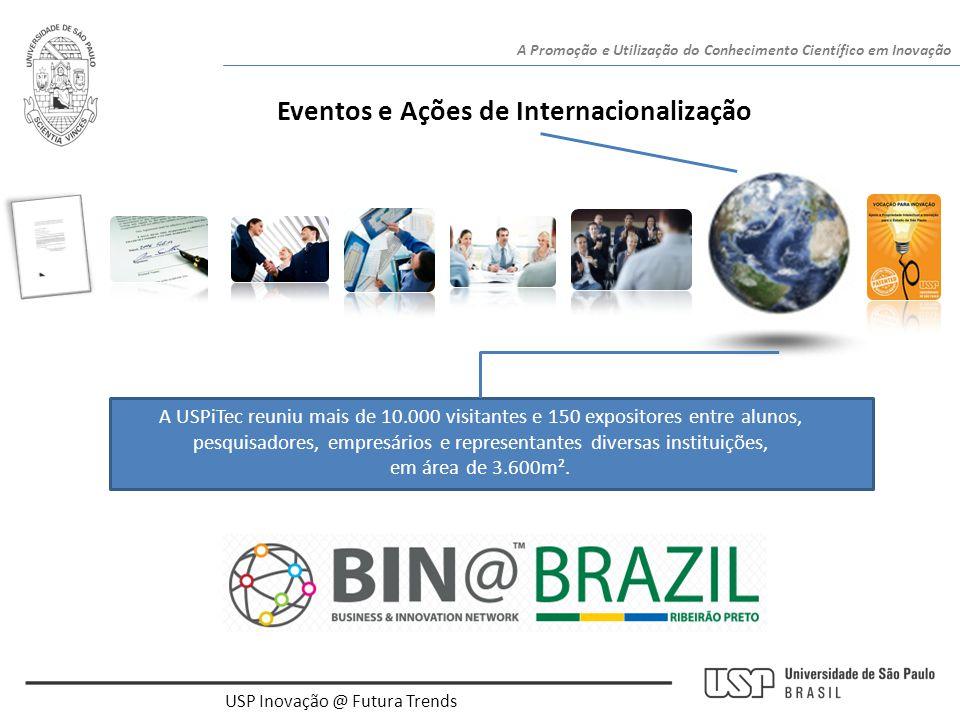 Eventos e Ações de Internacionalização