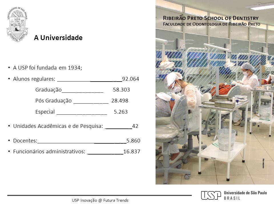 USP Inovação @ Futura Trends