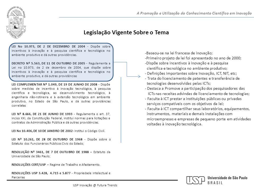 Legislação Vigente Sobre o Tema