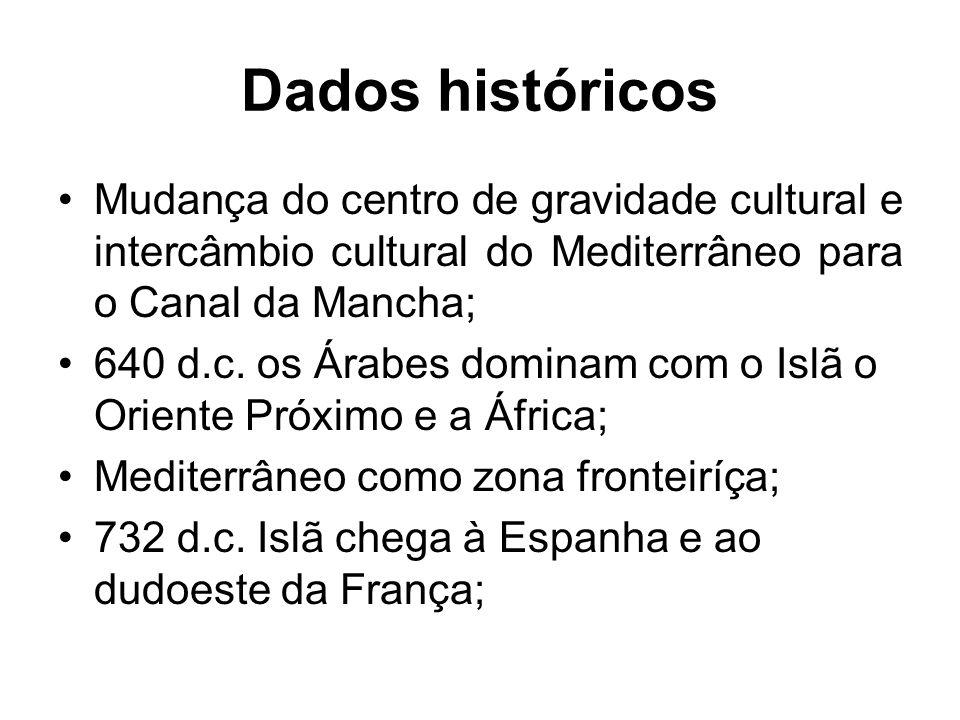 Dados históricos Mudança do centro de gravidade cultural e intercâmbio cultural do Mediterrâneo para o Canal da Mancha;