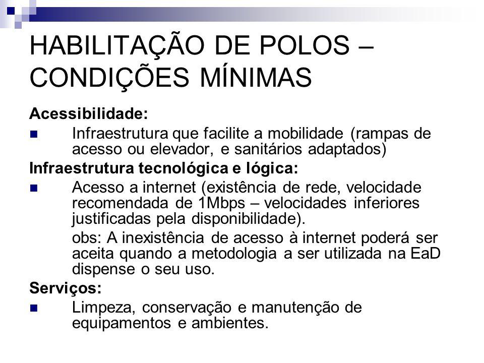 HABILITAÇÃO DE POLOS – CONDIÇÕES MÍNIMAS