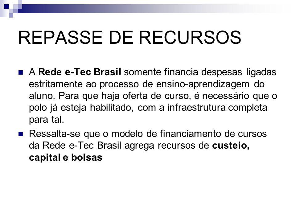REPASSE DE RECURSOS